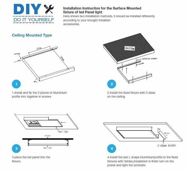 surface white frame for led panel 120x30cm v